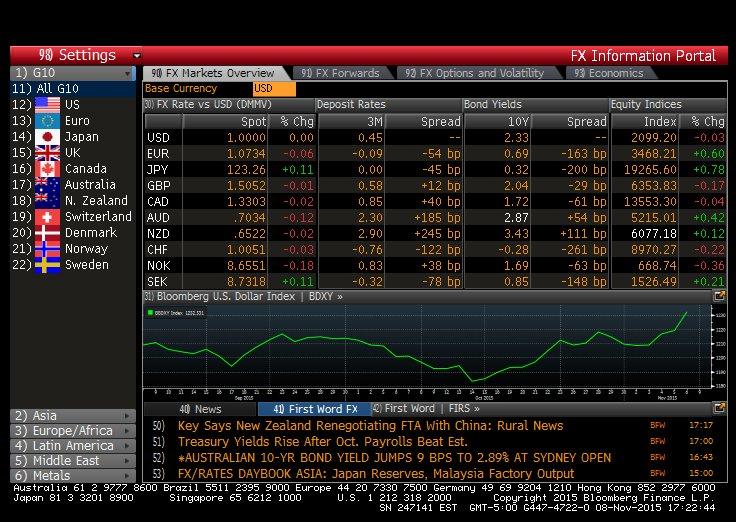 prekybos realiuoju laiku rodikliai yra biržos indekso pasirinkimo sandoriai
