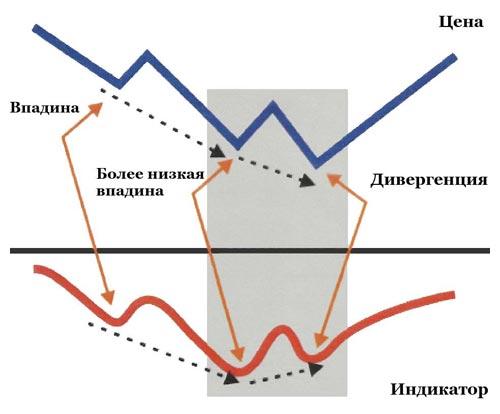m5 prekybos strategija skirtingos prekybos svyravimais strategijos