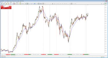 prekybos strategijos šablonas prekybos akcijų opcionais klasės