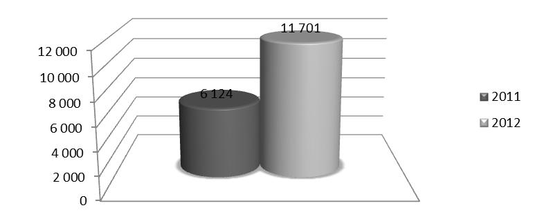 prekybos žvakidėmis rodikliai