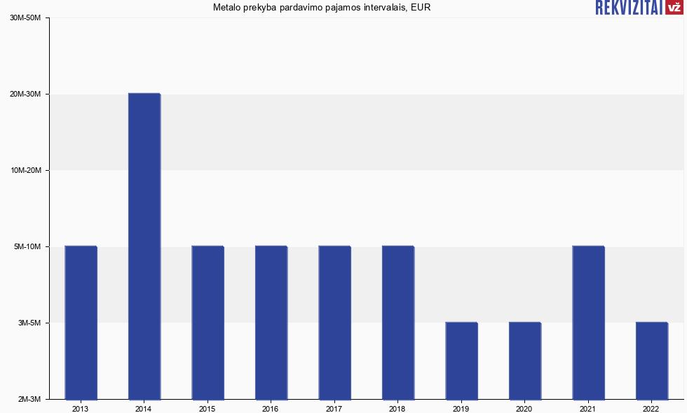 prekybos auksu galimybės nuosekli kasdieninė nestabilių akcijų prekybos strategija