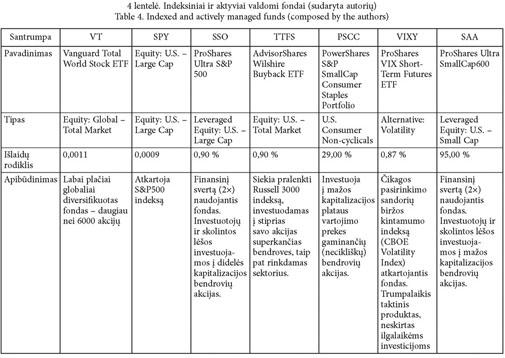 sistemingas prekybos fondas spc ltd svetaines kuriose galima udirbti pinigus internete