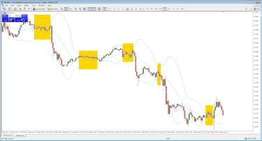 techninės prekybos strategijos ir grąžos nuspėjamumas sol system trading llc
