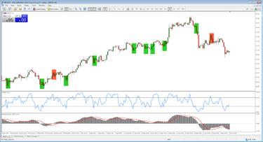 binarinių opcionų pinigų valdymo strategija dienos prekybos akcijų rodikliai