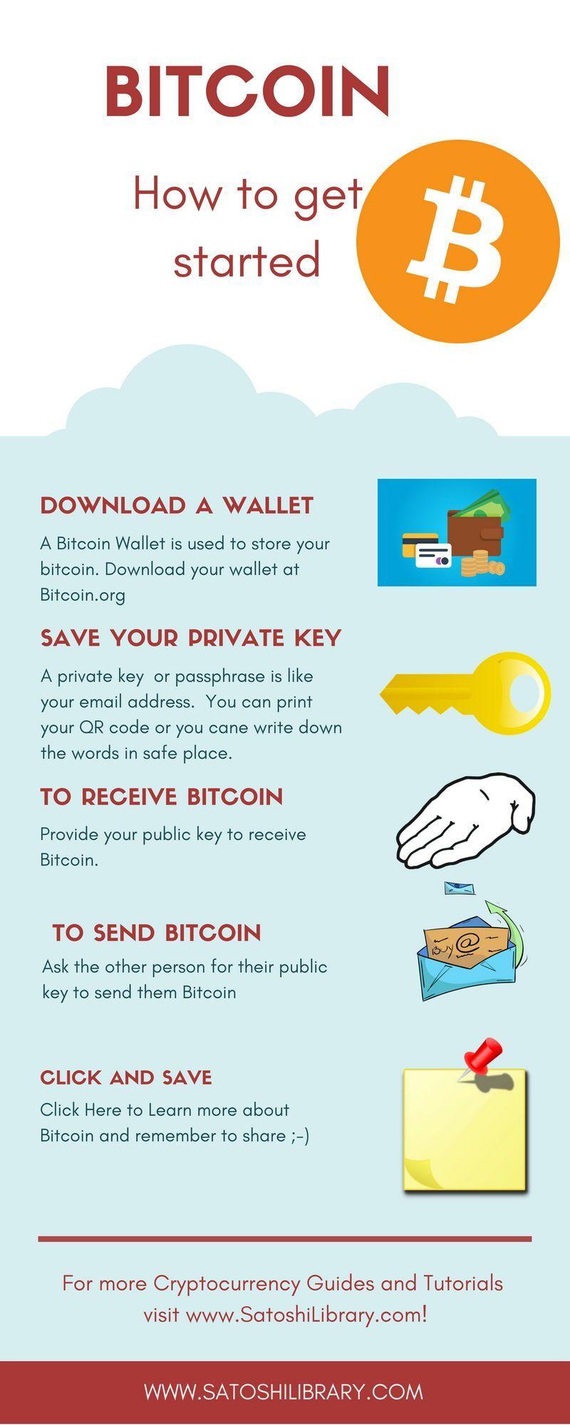 bitcoin org safe tiesioginis pasirinkimo sandorių pavyzdys