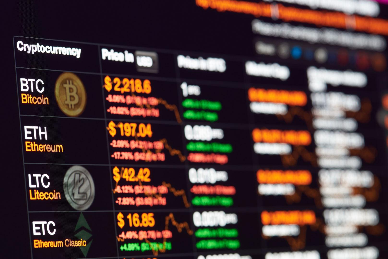 kodl turt investuoti bitkoin tarptautinės prekybos sistema beogradas