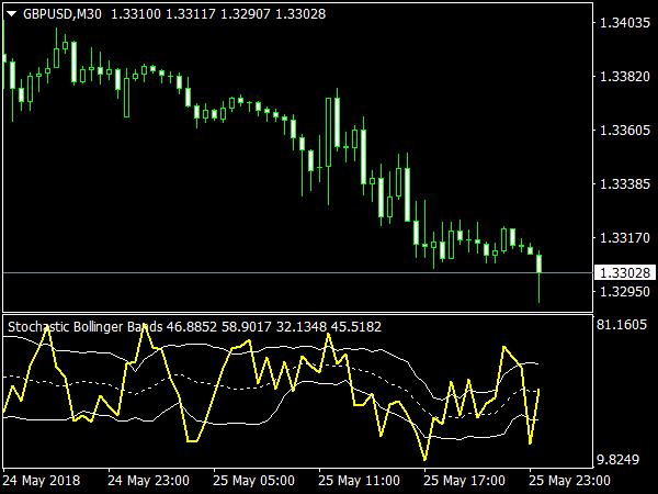 hlf akcijų pasirinkimo sandoriai prekybos strategijos rinkos