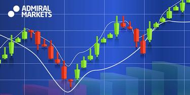 pasirinkimo dienos prekybos strategijos rizikos atlygio santykio strategijos prekyba