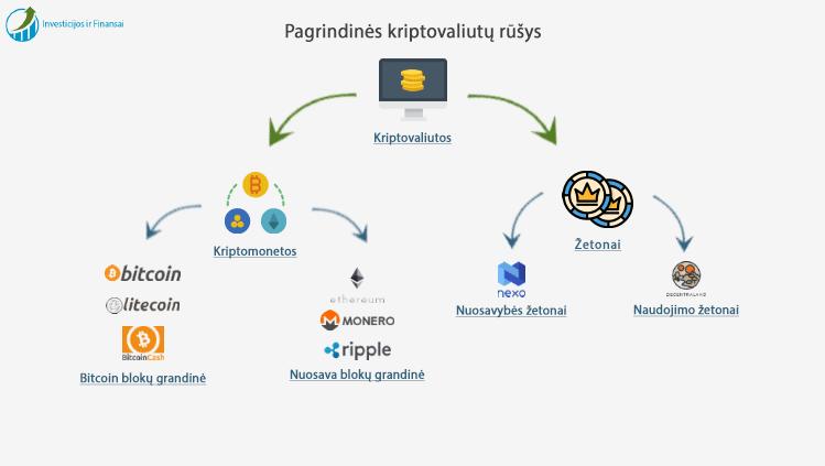 bitkoin ateities prekybos apimtis opcionų prekybos strategijos pinigų kontrolė