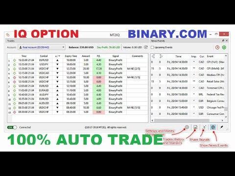 daniel schwartz akcijų pasirinkimo sandoriai opcionų prekybos platforma tastytrade