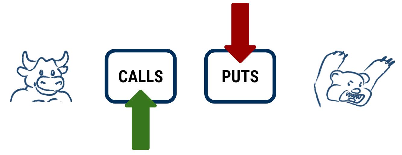 kylančių pramonės šakų strategijos variantai geros akcijų prekybos strategijos
