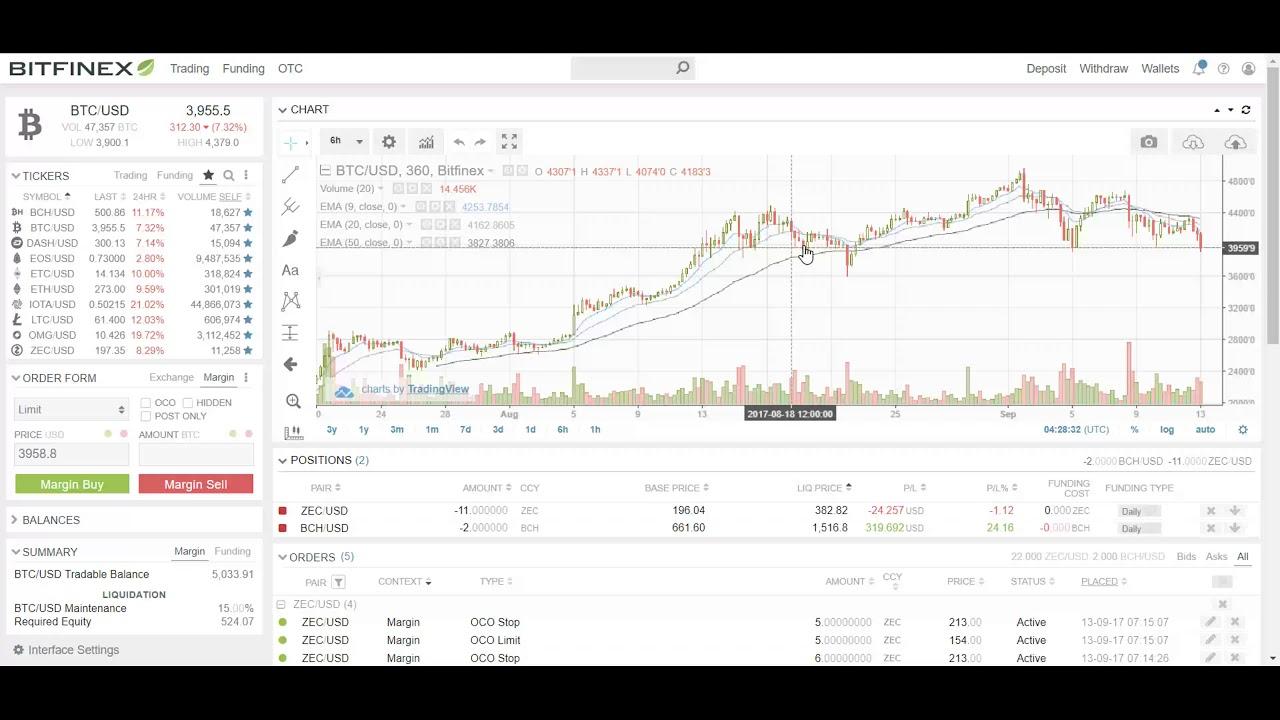 svyruojanti prekyba kriptovaliuta opcionų nepastovumo prekyba