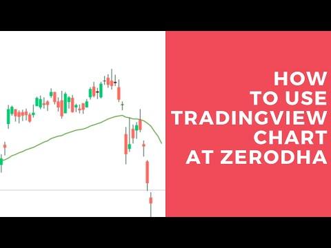 tradingview strategijos testerio eksportas